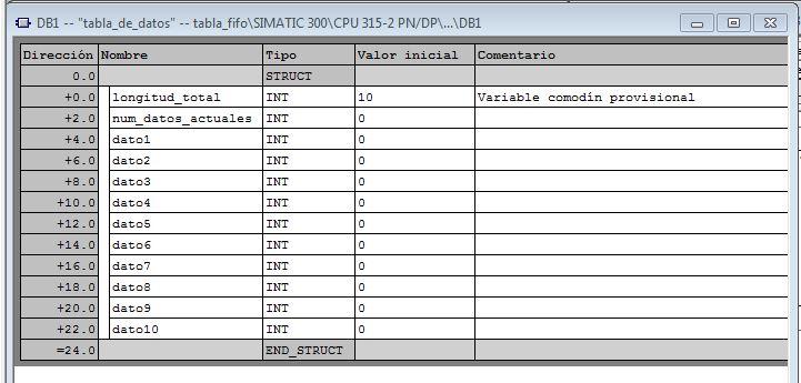 Ejemplo del bloque de datos (DB1) utilizado para almacenar los datos.