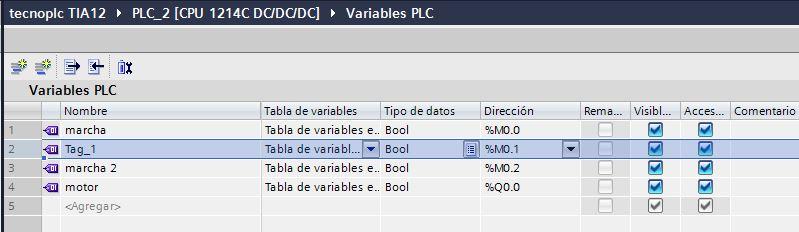 Tabla de variables del proyecto.