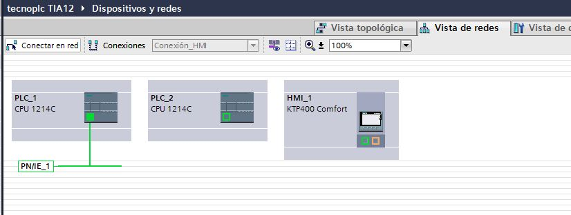 Vista de redes de conexión PLC y HMI del proyecto TIA Portal.