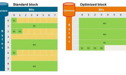 Bloques optimizados en TIA Portal.