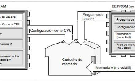 Cartucho S7-200 : borrar, guardar programa