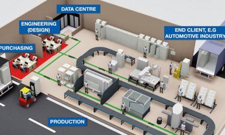 Comunicación bidireccional entre máquinas y sistemas