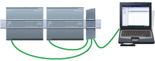 Conexión PC y PLC dentro de la misma red.