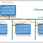 Parámetros comunicación en proyecto TIA Portal (asignar IP)
