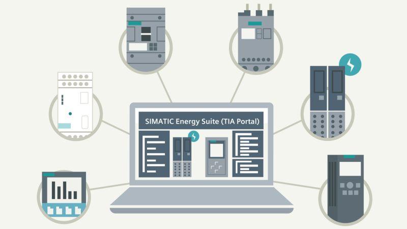 Simatic Energy Suite : gestión de energía en automatización