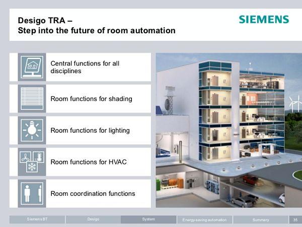 Futuro del control de estancias automático.