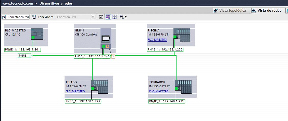 Direcciones IP dentro del mismo rango en la Red.