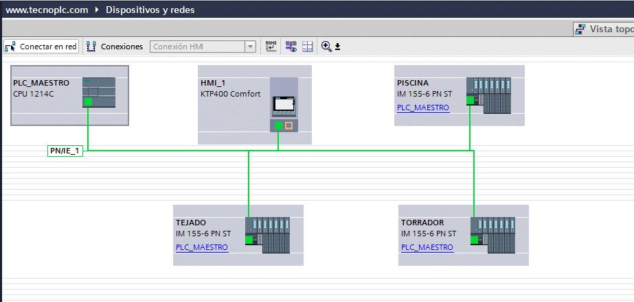Dispositivos en una Red Profinet en proyecto TIA Portal.