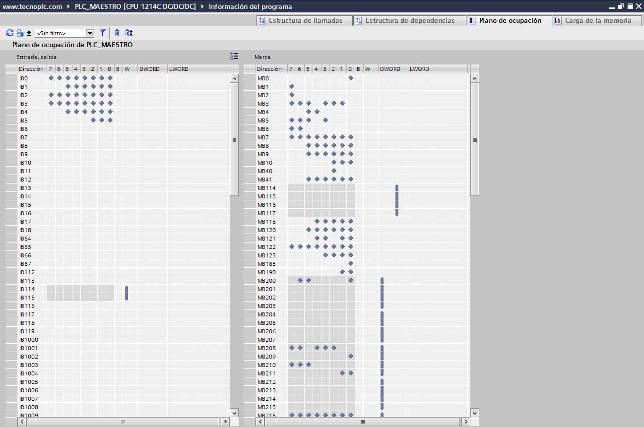 Visualizar marcas del proyecto en TIA Portal.