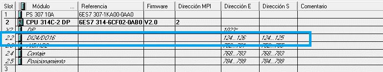 Entradas y salidas digitales incorporadas en la CPU.