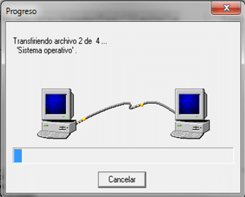 Transfiriendo datos del sistema operativo a la pantalla táctil.