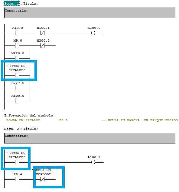 Una variable en muchas partes del programa.