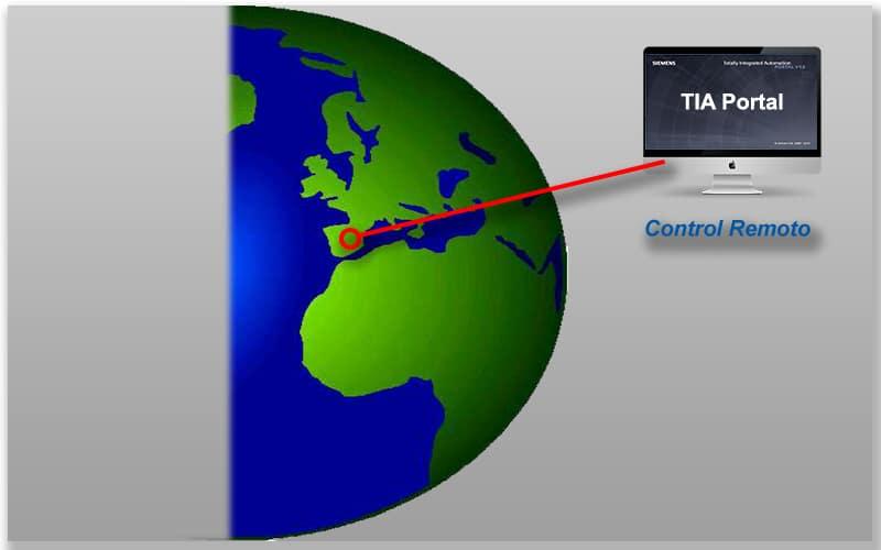 Conexión PC y TIA Portal en otra parte del mundo.