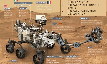 Rover Perseverance de la NASA vehículo robótico rumbo Marte