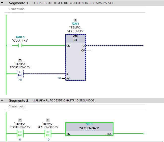 TIA Portal secuencia lectura Visualización Online de la llamada al FC1.