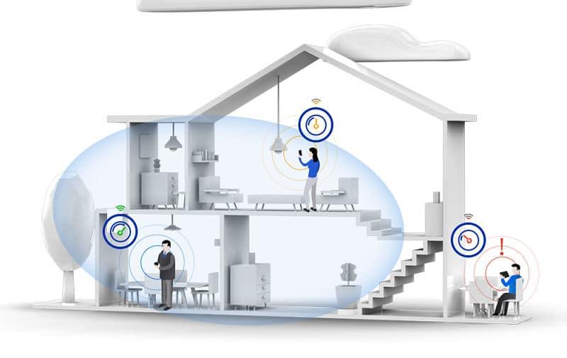 Wifi de malla o Wifi Mesh para qué sirve y cómo utilizarlas