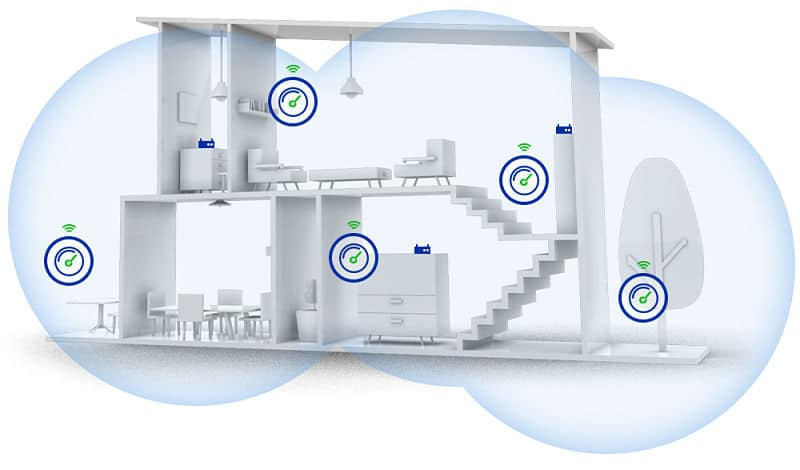Wifi de malla para toda la casa con cobertura en todos los puntos