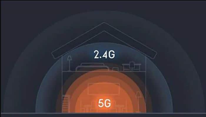 Cobertura de los dos tipos de redes wifi en la casa