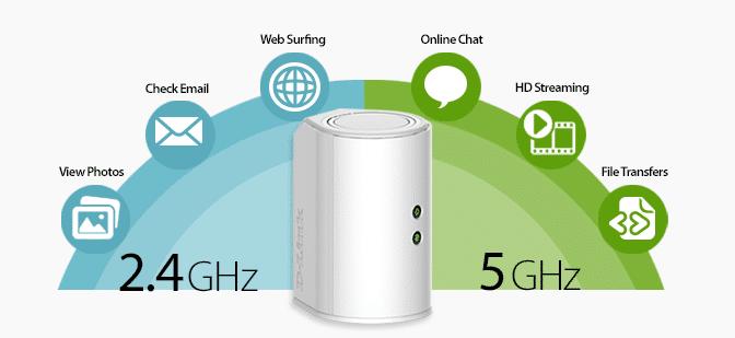 Velocidades de wifi 2.4 y 5 GHz en los Router y conexión a Internet.